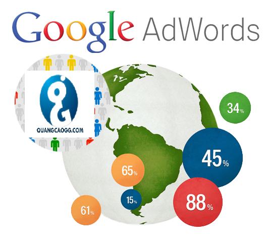 8 sai lầm lớn khi quảng cáo Google Adwords cần tránh