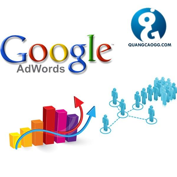 Giải pháp gia tăng chất lượng quảng cáo Google Adwords